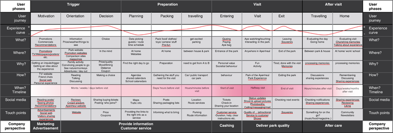 customer-journey-v2