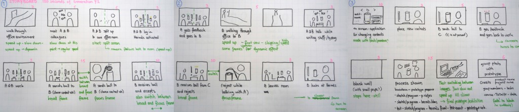 storyboard-movie